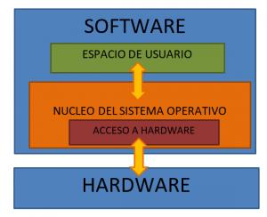 diagrama_basico