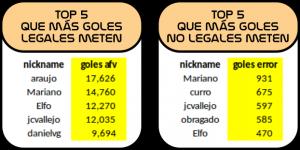 top5gol1